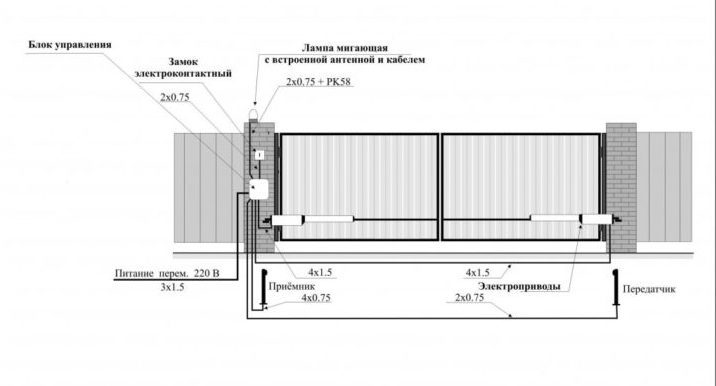 Схема монтажа автоматики